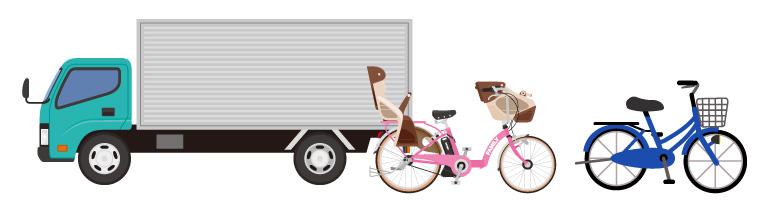 サイクループ 自転車 出張買取